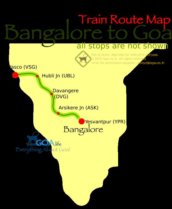 Bangalore to Goa Train Route